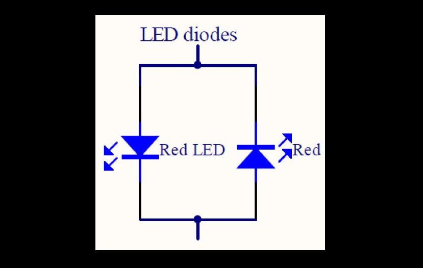HC Sym LED