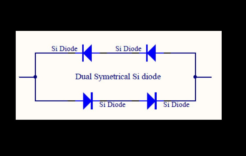 SC Dual Sym Si