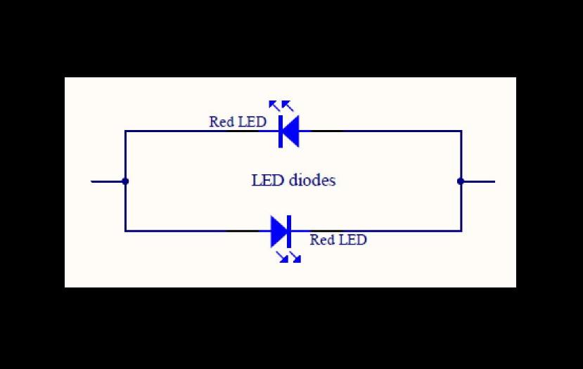 SC Sym LED